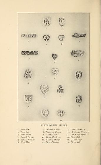 Silver how to hallmarks read Silver Mark