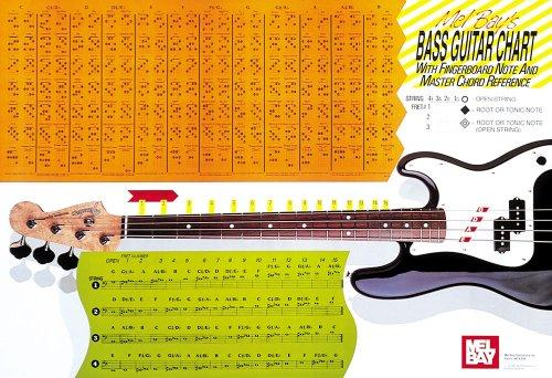 Mel Bay Bass Guitar Wall Chart by William Bay